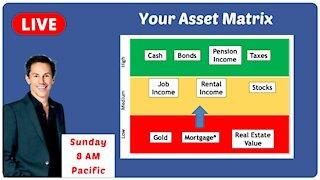 Maximum ROI & Your Asset Matrix