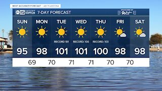 FORECAST: Sunday's forecast high in the Valley is just under triple digits