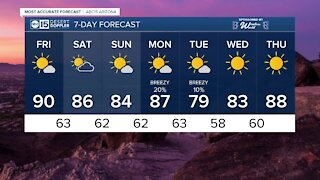 Temperatures approach 90 degrees Friday