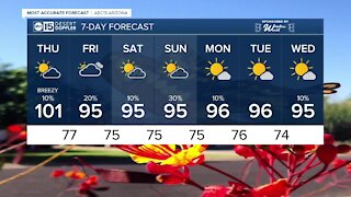 Triple digits to start Fall in the Valley