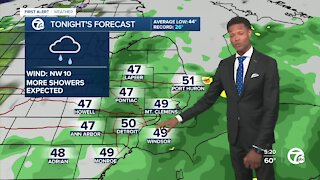 More rain to start the weekend