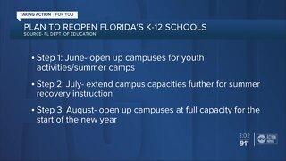 Gov. DeSantis unveils plan to reopen Florida K-12 schools