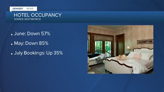 Mountain hotel occupancy slowly rising