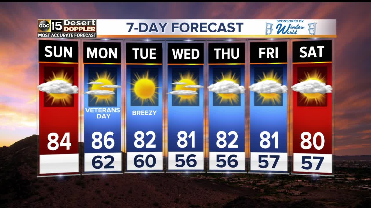 Warm weather continues on Veterans Day Weekend