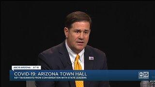 COVID-19: Arizona town hall recap