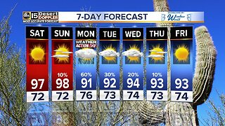Nice weekend weather ahead around the Valley