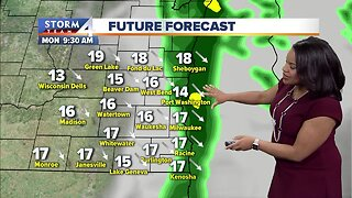 Scattered showers Sunday