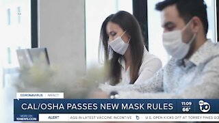 Cal OSHA passes new mask rules for vaccinated workers