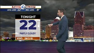 FORECAST: Christmas Eve Afternoon