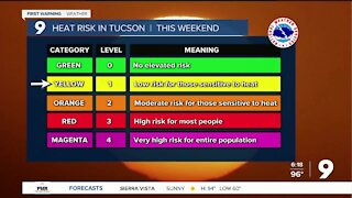 Wildfire danger remains high for the holiday weekend