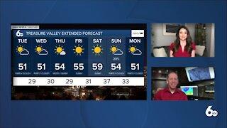 Scott Dorval's Idaho News 6 Forecast - Monday 3/8/21