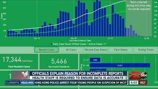 Public Health explains where incomplete test results are coming from