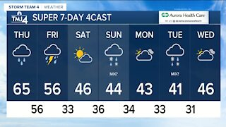Rainy, cloudy Thursday with highs near 65