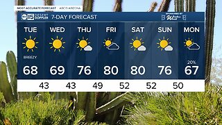 Breezy, sunny Tuesday in the Valley