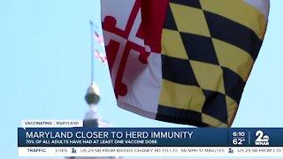 Maryland closer to herd immunity
