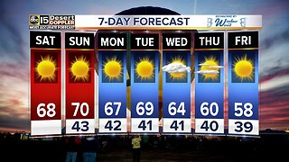 FORECAST: Gorgeous weekend in the Valley of the Sun