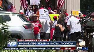 California protests stay at home orders