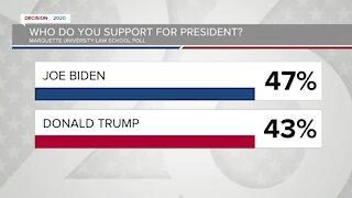 New poll shows Biden leading Trump