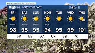 Dodging triple digits Friday with a high of 98