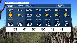 MOST ACCURATE FORECAST: Warmest weekend of the year so far