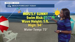 Hot temperatures stick around throughout Wednesday