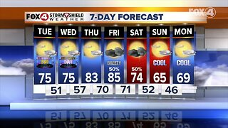 New Year's Eve Forecast for SWFL