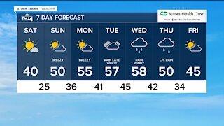 Sunny Saturday ahead with highs near 40