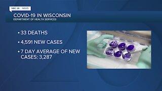 New COVID-19 data in Wisconsin