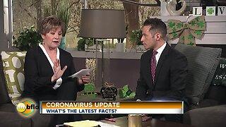 Coronavirus Update - latest facts Monday