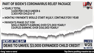 Biden's COVID Relief Package & Memes