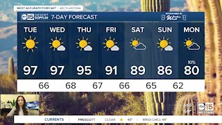 Cooler temperatures, slight rain chances coming soon