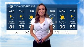 PM storms possible for Denver metro area Wednesday