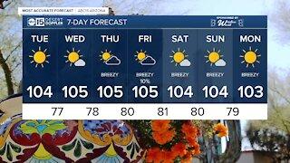 Hot week ahead!
