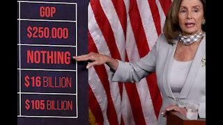 New Poll Heaves Blame On Democrats & Trump Over Failed Stimulus Talks