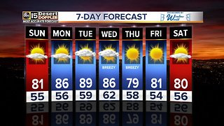 Beautiful weekend weather for the Valley ahead of a warm up
