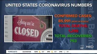 Coronavirus numbers in the United States
