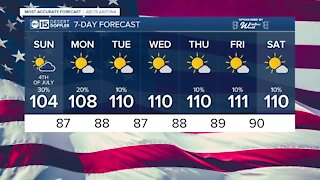 FORECAST: Storm chances continue through 4th of July weekend