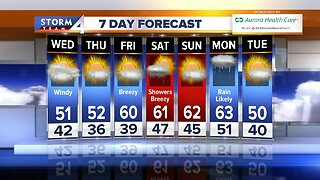 Windy and chilly with on-and-off showers Wednesday morning