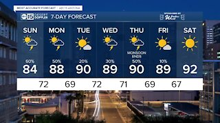 FORECAST: Storm chances ramping up this weekend