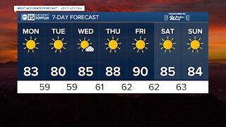 FORECAST: Cooler start for the Valley to start work week