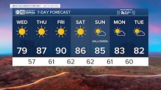 Cold front bringing breezy and cooler weather