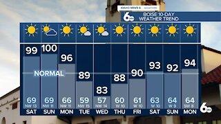 Scott Dorval's Idaho News 6 Forecast - Friday 8/13/21
