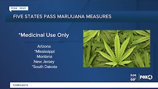 Five states pass to legalize Marijuana