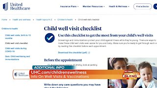 Child Wellness Visits