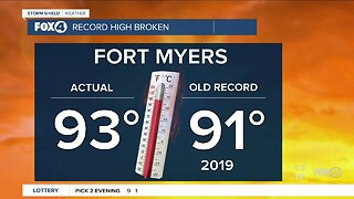 Hot and Dry Weather Continues