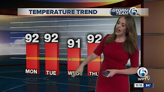 South Florida Weather - July 1, 2019