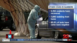 Kern County Public Health announce 8 more deaths due to COVID-19