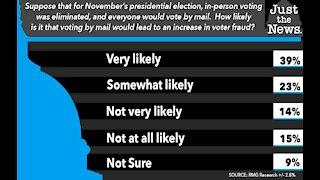 Mail In Voting Fraud is Biden's Only Hope September 2, 2020