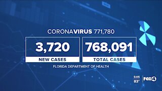 Coronavirus cases in Florida as of October 23rd