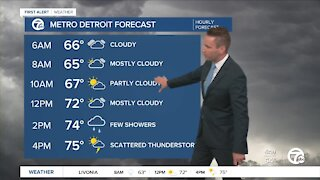 Metro Detroit Forecast: Showers today; cool week ahead